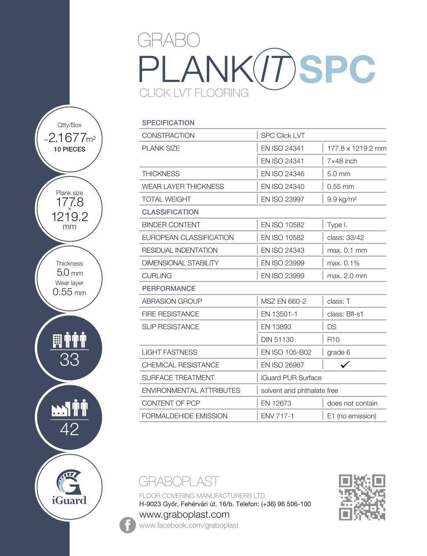 Grabo_PlankIT_SPC_technikai_adatok